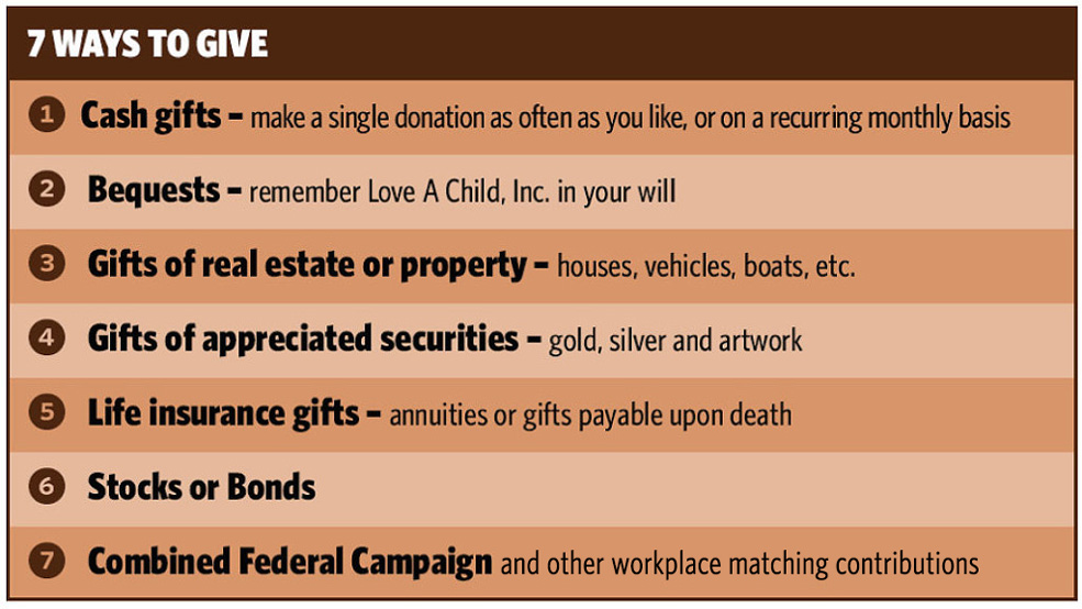 Ways to make a tax-deductible donation to Love A Child